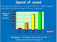 Is the speed of sound greater in air or steel?   Quora