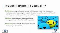 Demonstrate Organisational Skills Building Personal And Organizational Resilience Workshop