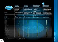 Water Filter Comparison Chart Camco 40621 Evo Premium Rv Water Filter Replacement