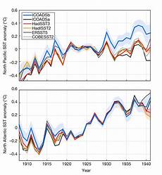 Roffers Sea Surface Temperature Charts Researchers Find A Simpler Pattern Of Ocean Warming