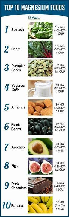 Magnesium Rich Foods Chart Top 5 Home Remedies For Nausea During Pregnancy