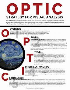 Visual Analysis Paper Optic Visual Analysis Strategy Reference Sheet The