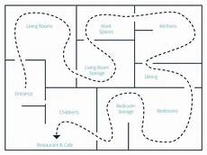 Car Showroom Design Standards Pdf Retail Store Layout Design And Planning Smartsheet