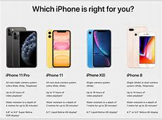 Apple iPhone 11, 11 Pro and 11 Max Official Price and