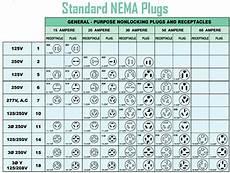 Welding Amp Chart Mig Welder Voltage Selection 120 Volt Or 240 Volt