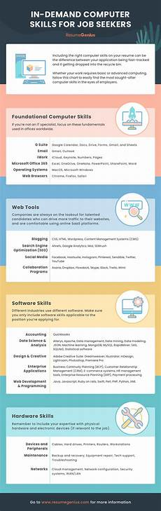 Computer Skills For Resumes 70 Essential Computer Skills For Your Resume In 2020