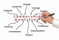 Good Team Leader Characteristics Of Successful Teams Team Leadership