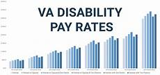 Va Disability Chart 2018 Va Disability Rates 2020 S Updated Pay Chart