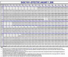 Air Force Pay Chart 2010 Air Force Pay Table Brokeasshome Com
