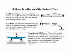 Golf Shaft Kick Point Chart The Hireko Golf Dynamic Shaft Fitting Index