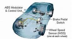 Antilock Brake System Abs System Applications