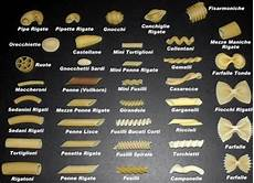 Pasta Chart Names The Art Of Pasta