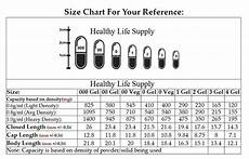 Capsule Chart Empty Capsules Gelatin Size 4 Healthy Life Supply