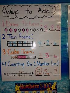 2nd Grade Math Strategies Anchor Chart First Grade Math Addition Strategies With Images