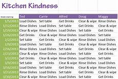 Kitchen Duty Chart Keeping Chores Simple Includes Free Template Familymint