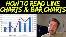 Trading Charts Explained Day Trading Charts Line Charts And Bar Charts Explained