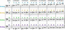 Orchestra Bells Note Chart Pin On Charts