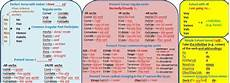 Spanish Sequence Of Tenses Chart Comprehensive Spanish Tenses Wall Chart Teaching Resources