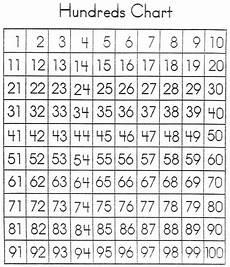 100 Board Chart Skip Counting Groundwork4teachers