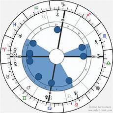Goodman Compatibility Chart Goodman Birth Chart Horoscope Date Of Birth Astro