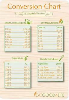 Conversion Chart Conversion Chart Eat Good 4 Life
