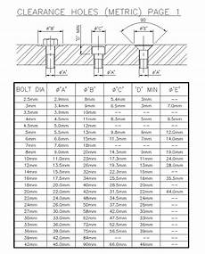 Screw Hole Size Chart Metric Metric Countersunk Hole Dimensions Chart A Pictures Of