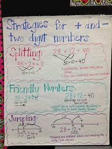 2nd Grade Math Strategies Anchor Chart Anchor Charts For Addition And Subtraction Strategies