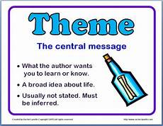 Themes Message Classroom Freebies Poster And Graphic Organizer For