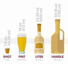 Liquor Bottle Sizes Chart Liquor Bottle Sizes Oz Shots Amp Ml In Alcohol Bottle Sizes