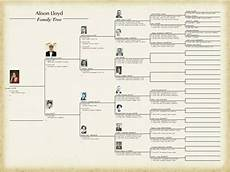 Free Family History Charts Family Lineages And History Creating A Functioning Family