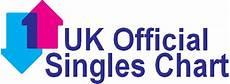Uk Singles Chart 2016 Uk Singles Chart 06 22 2018