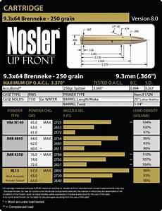 Nosler Bullet Coefficient Chart 9 3x64mm Brenneke Load Data Nosler