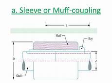 Design Of Shaft Ppt Design Of Shafts Couplings Ppt