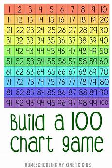 100 Board Chart Build A 100 Chart Game
