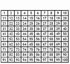 100 Board Chart 100 Chart Games