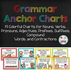 Common Core Anchor Charts Grammar Anchor Charts Common Core Aligned By Made With