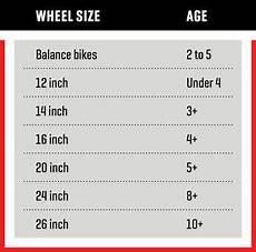 Sizes Of Bikes Chart Best Bikes For Kids 2019 Children S Bikes