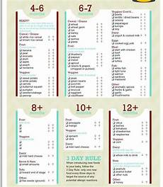 Weaning Food Chart Pin By Danielle On Baby Food Baby Pasta Feeding