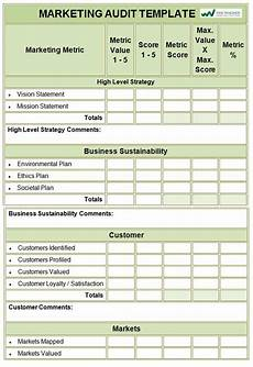 Marketing Audit Example Marketing Audit Template Ipasphoto