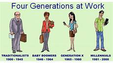Generation Y Workforce 5 Tips For Managing Multiple Generations In Your Firm