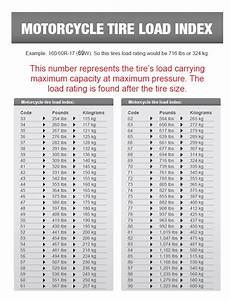 Tire Load Index And Speed Rating Chart Tire Rim Fitment Load Rating Speed Rating Charts