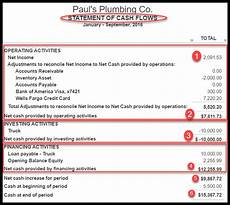 How To Create A Statement Of Cash Flows How To Run A Statement Of Cash Flows In Quickbooks Online