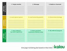 1 Page Marketing Plan How To Write A Marketing Plan In 9 Steps Kolau Blog