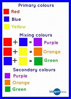 Basic Color Chart For Kids Learning About Primary Colours Kidspot
