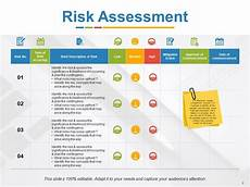 How To Change Powerpoint Template Change Management Risks And Barriers Powerpoint
