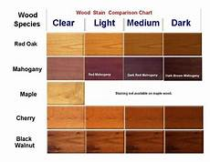 Mahogany Wood Stain Color Chart 7 Best Mahogany Stains Images On Pinterest