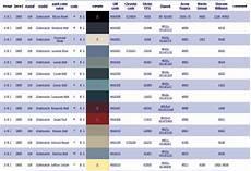 12v Car Battery Size Chart Motorcycle Battery Conversion Chart Motorjdi Co