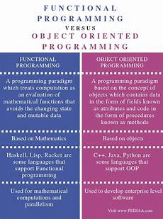 What Is Detailed Oriented Difference Between Functional Programming And Object
