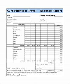 Travel Expense Reporting 55 Report Templates Free Word Pdf Apple Pages Google