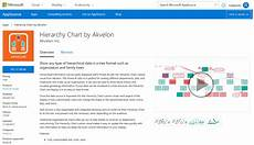 Hierarchy Chart By Akvelon Distribution Analysis On Hierarchical Data Using A